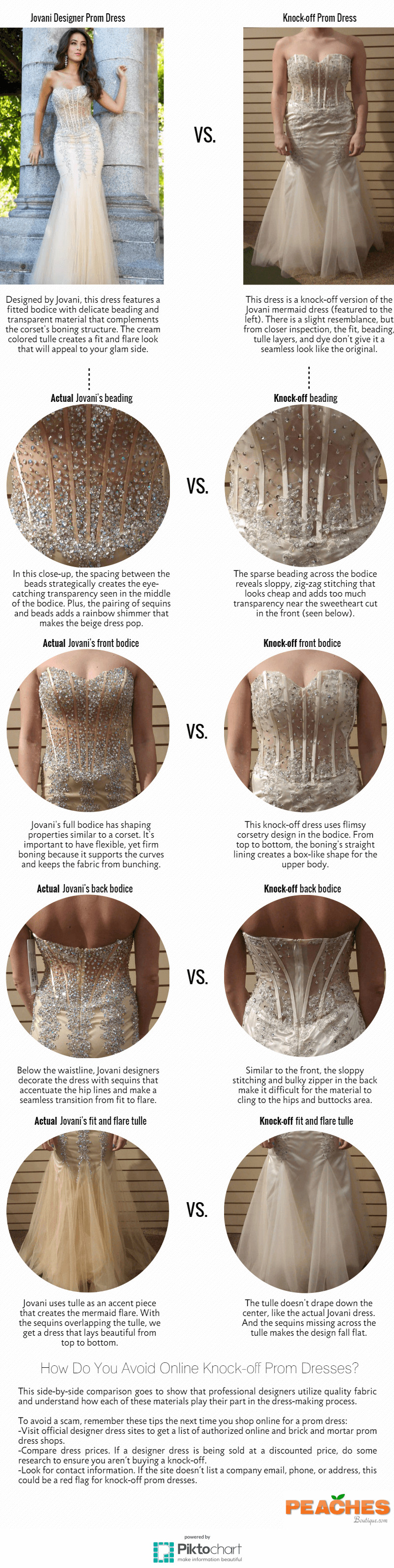 Counterfeit dress comparison chart